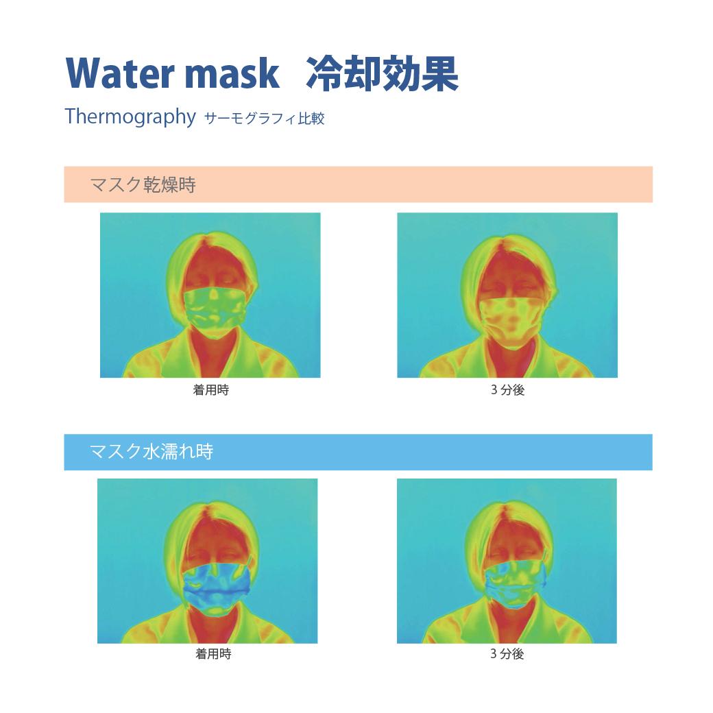 watermaskウォーターマスク冷却効果